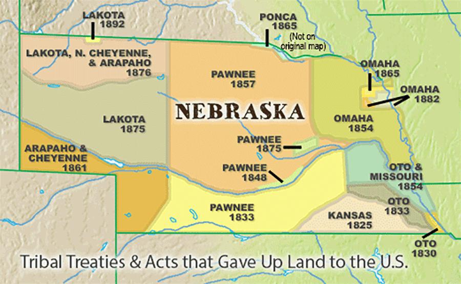 Native American & Settlers